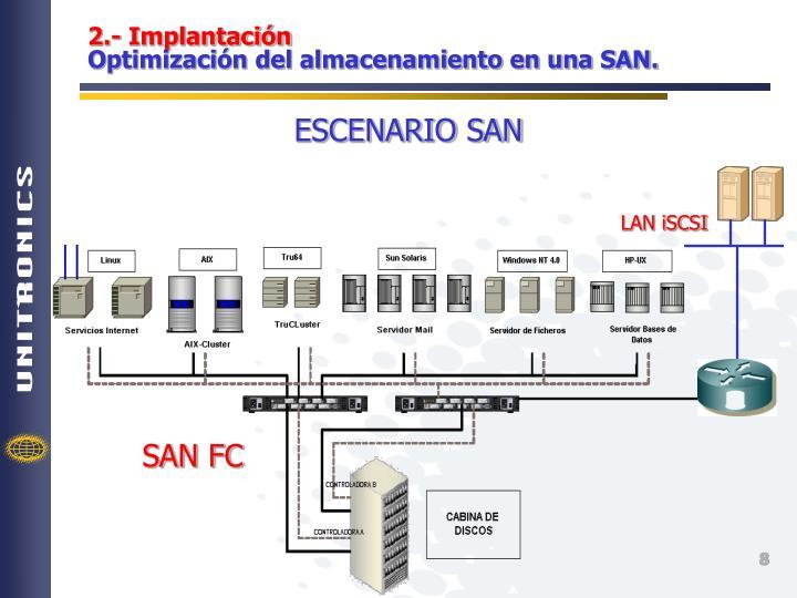ESCENARIO SAN