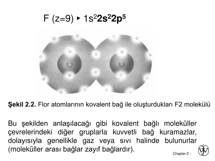 F (z=9) ► 1s