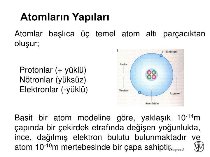 Atomların Yapıları