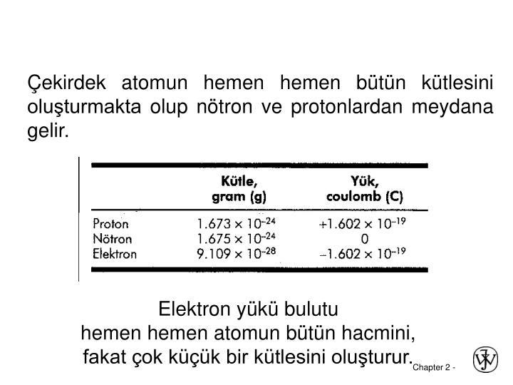 Çekirdek atomun hemen hemen bütün kütlesini oluşturmakta olup nötron ve protonlardan meydana gelir.