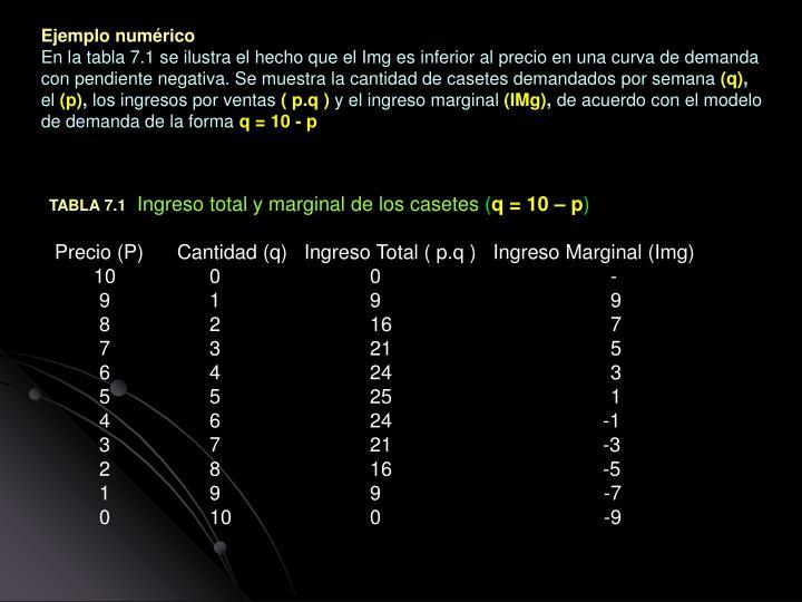 Ejemplo numérico