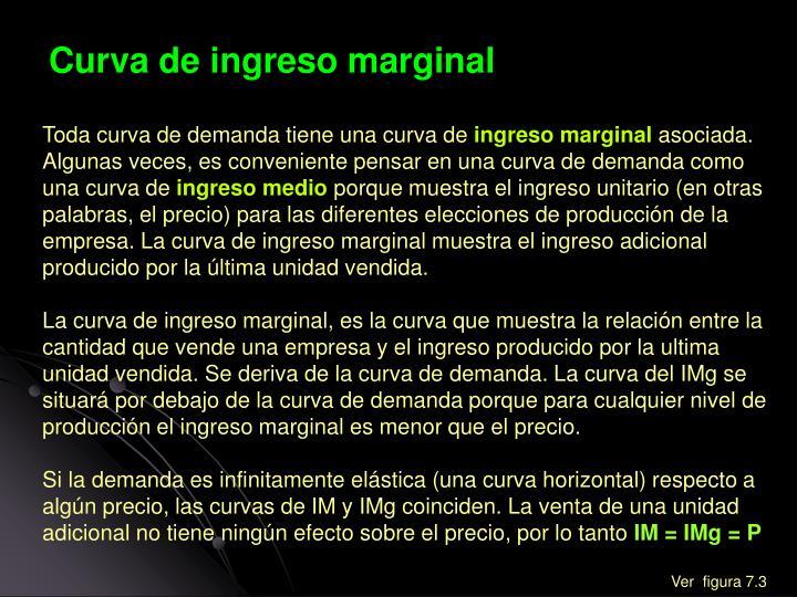 Curva de ingreso marginal