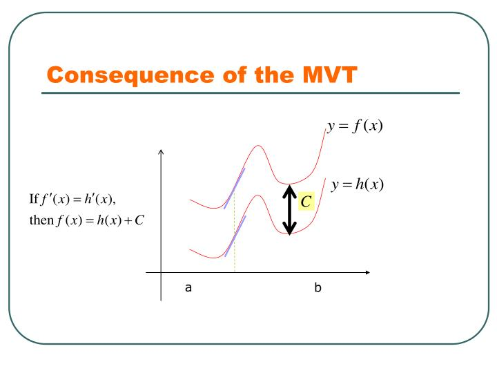 Consequence of the MVT