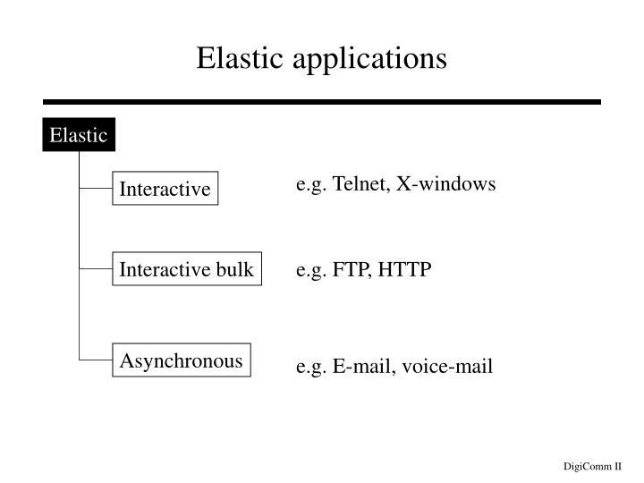 e.g. Telnet, X-windows