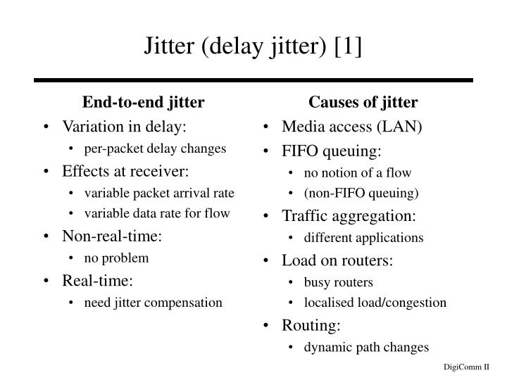End-to-end jitter
