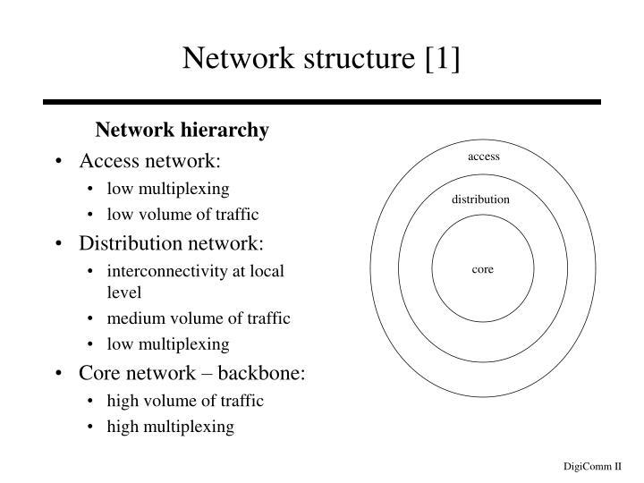 Network hierarchy