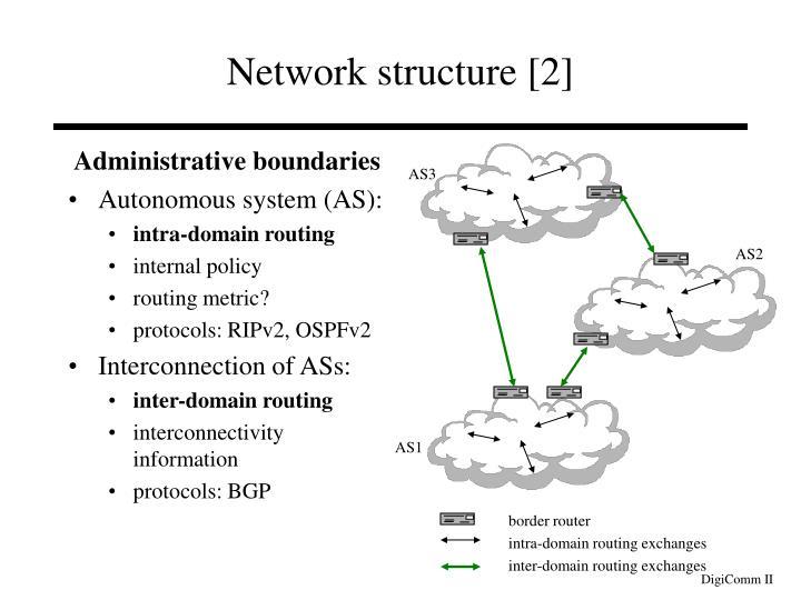 Administrative boundaries