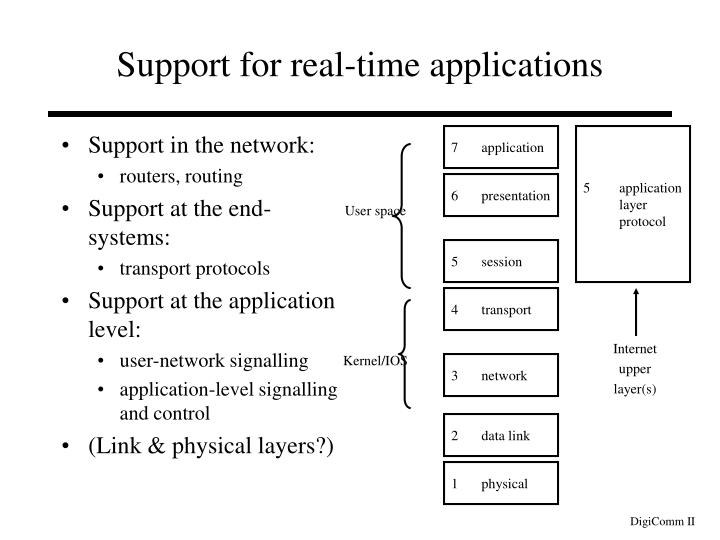 Support in the network: