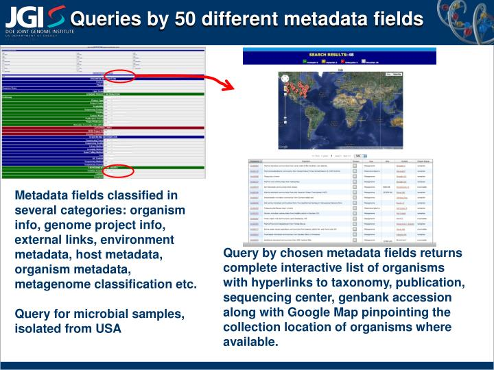 Queries by 50 different metadata fields