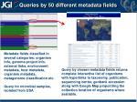 queries by 50 different metadata fields