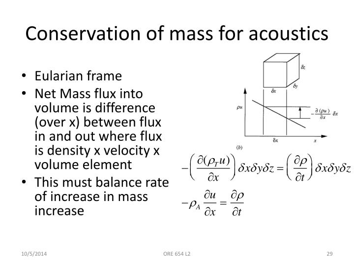 Conservation of mass for acoustics