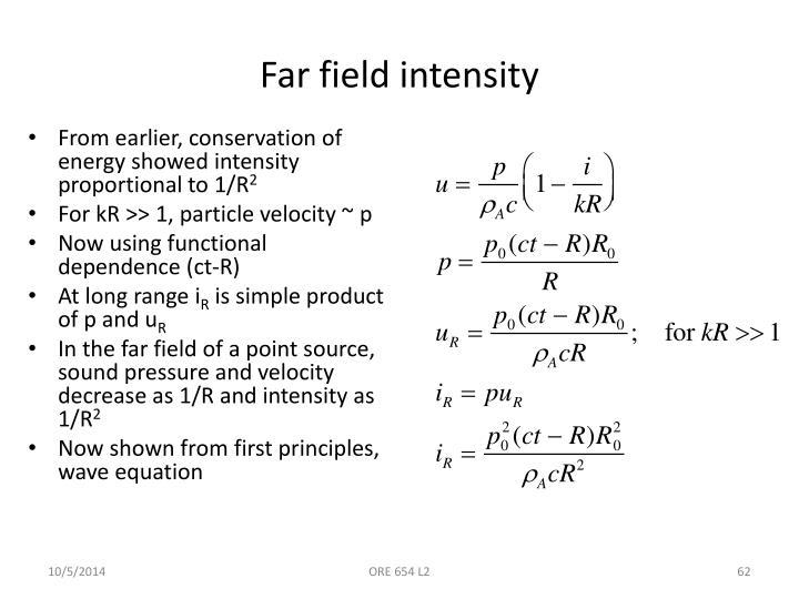 Far field intensity