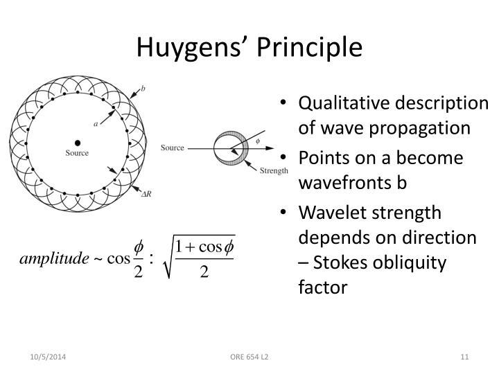 Huygens' Principle