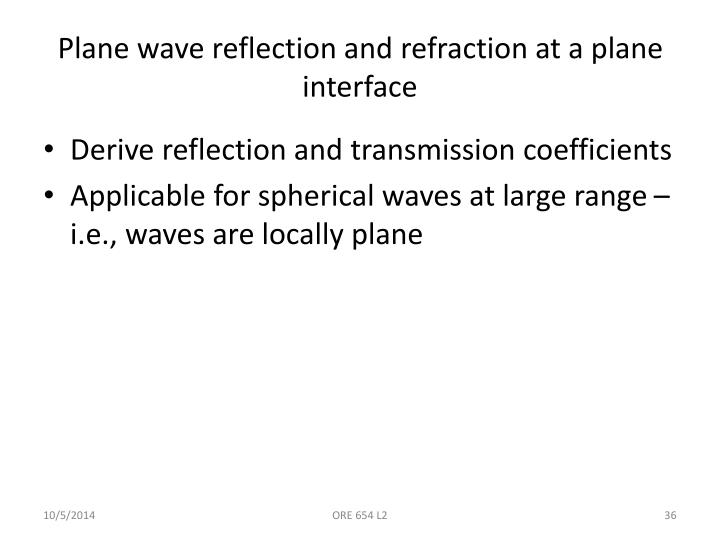 Plane wave reflection and refraction at a plane interface