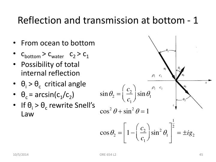 Reflection and transmission at bottom - 1