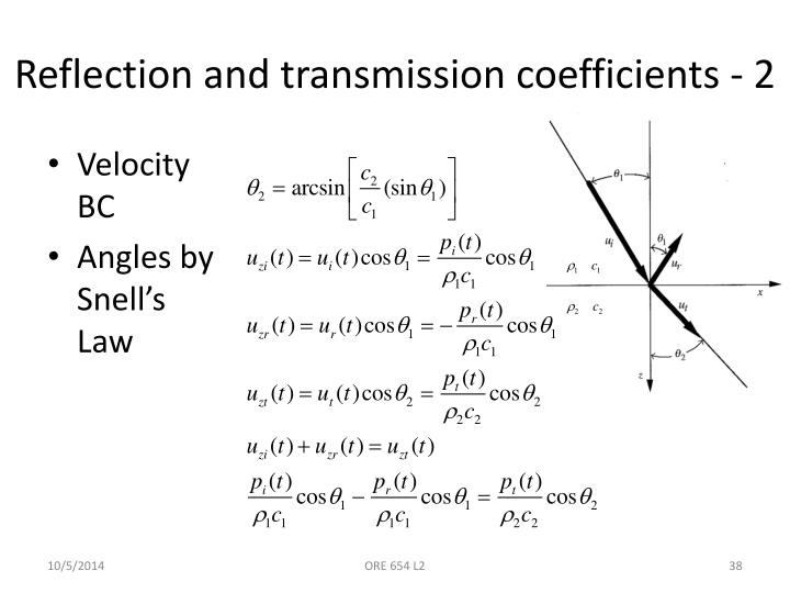 Reflection and transmission coefficients - 2