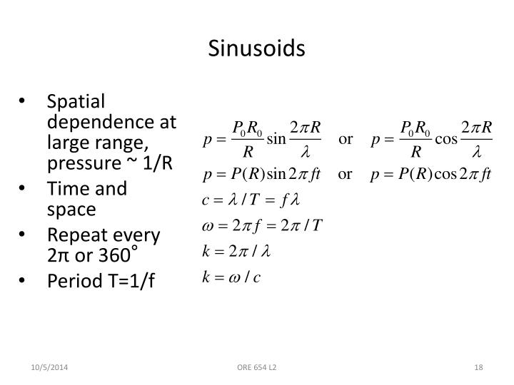 Sinusoids