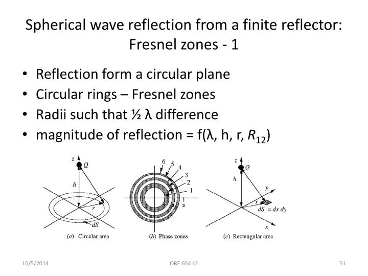 Spherical wave reflection from a finite reflector: Fresnel zones - 1