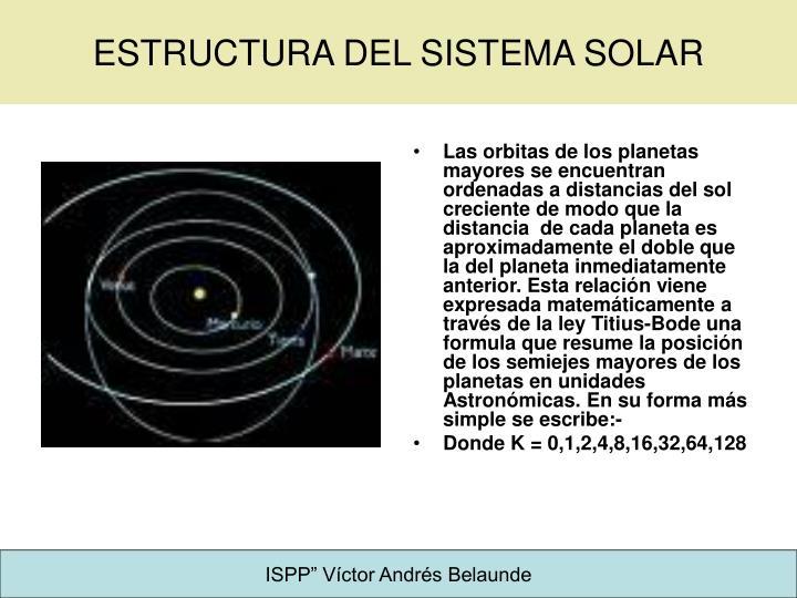 Las orbitas de los planetas mayores se encuentran ordenadas a distancias del sol creciente de modo que la distancia  de cada planeta es aproximadamente el doble que la del planeta inmediatamente anterior. Esta relación viene expresada matemáticamente a través de la ley Titius-Bode una formula que resume la posición de los semiejes mayores de los planetas en unidades Astronómicas. En su forma más simple se escribe:-