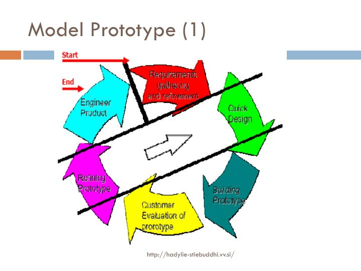 Model Prototype (1)