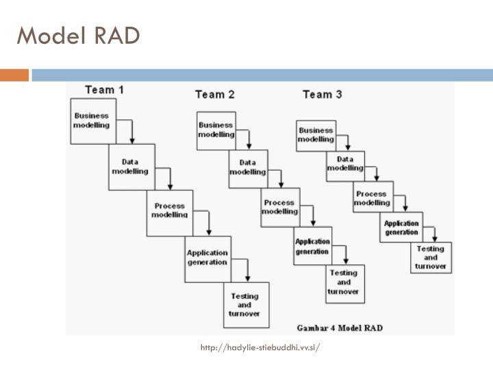 Model RAD