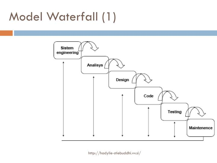 Model Waterfall (1)