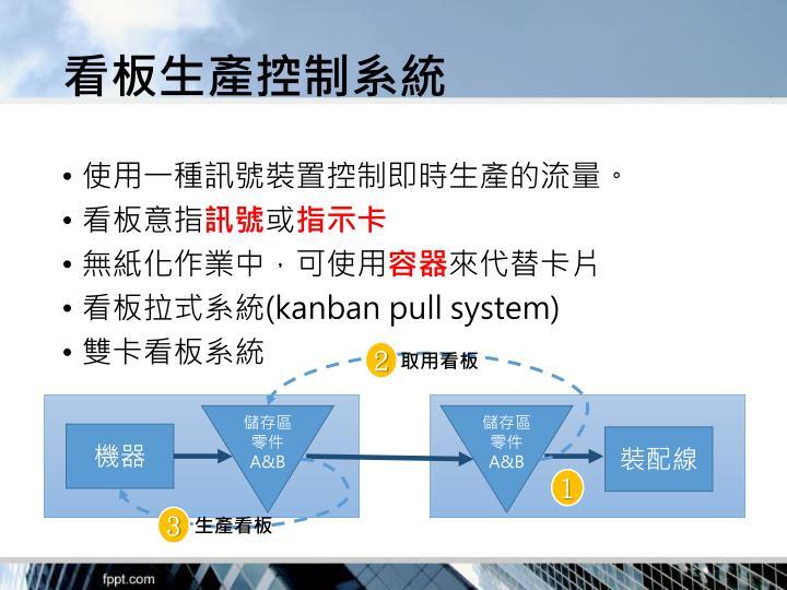 看板生產控制系統