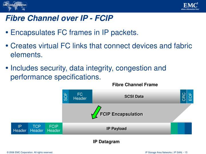 FCIP Encapsulation