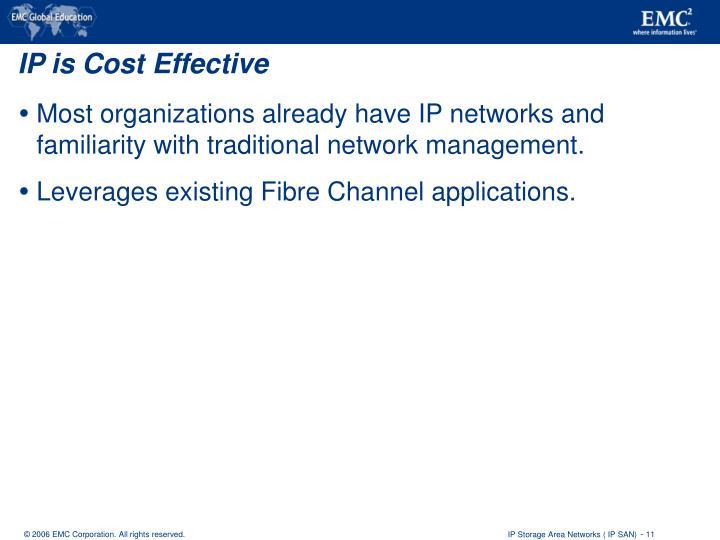IP is Cost Effective