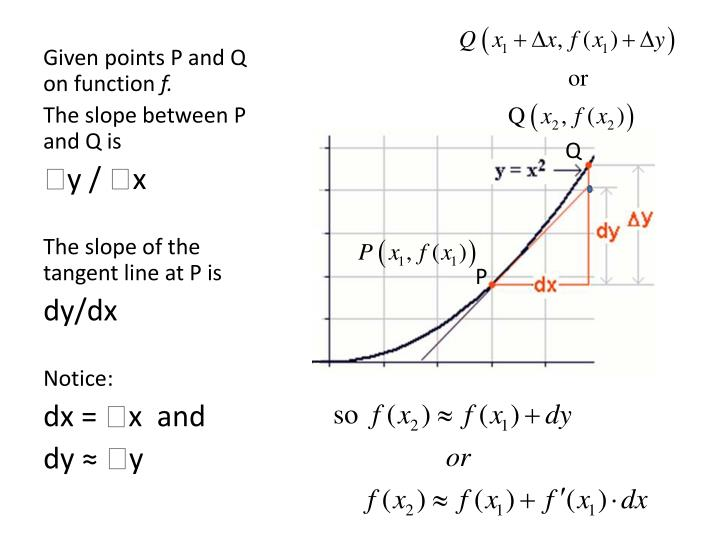Given points P and Q on function