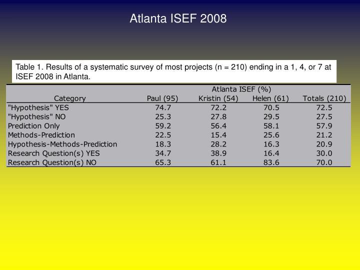 Atlanta ISEF 2008
