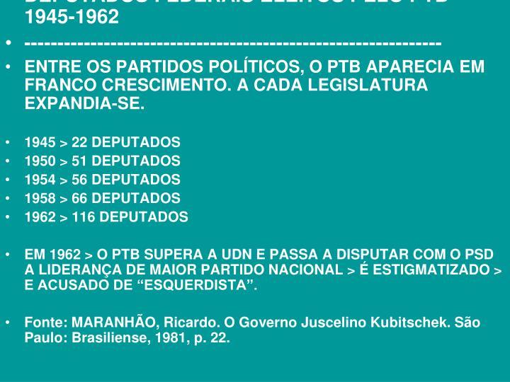 DEPUTADOS FEDERAIS ELEITOS PELO PTB - 1945-1962