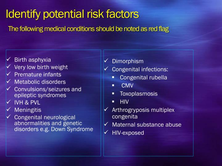 Identify potential risk factors