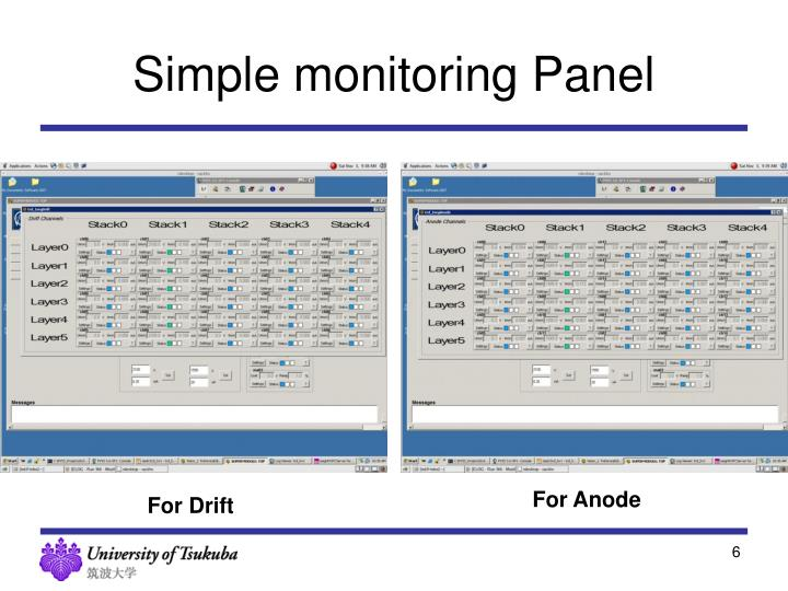 Simple monitoring Panel