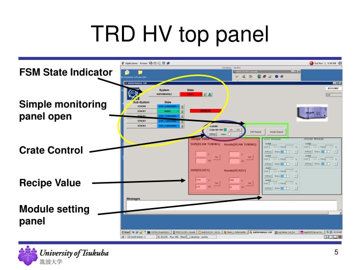 TRD HV top panel
