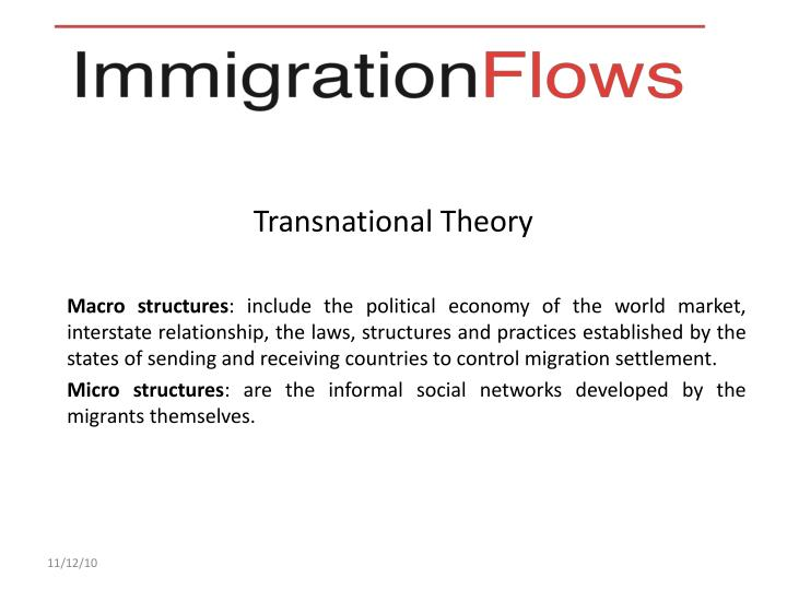 Transnational Theory