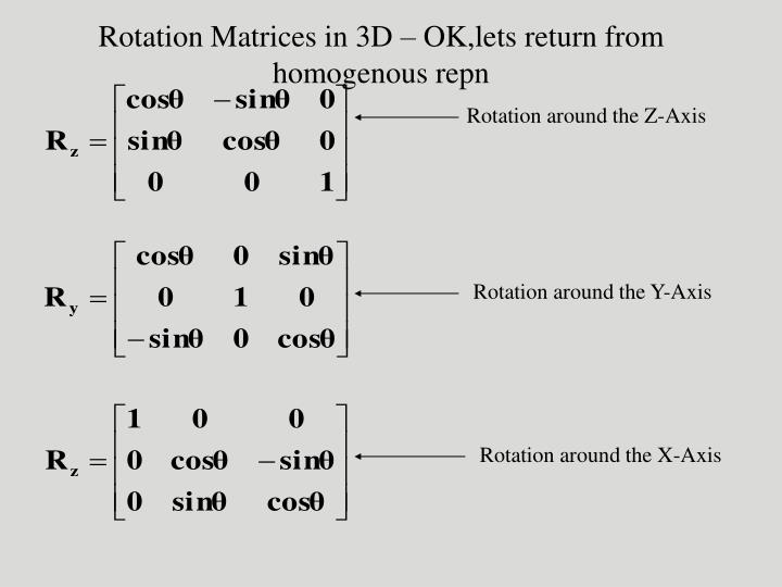 Rotation Matrices in 3D – OK,lets return from homogenous repn