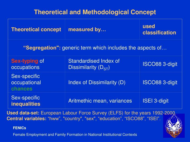 Theoretical and methodological concept