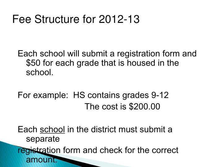 Each school will submit a registration form and $50 for each grade that is housed in the school.