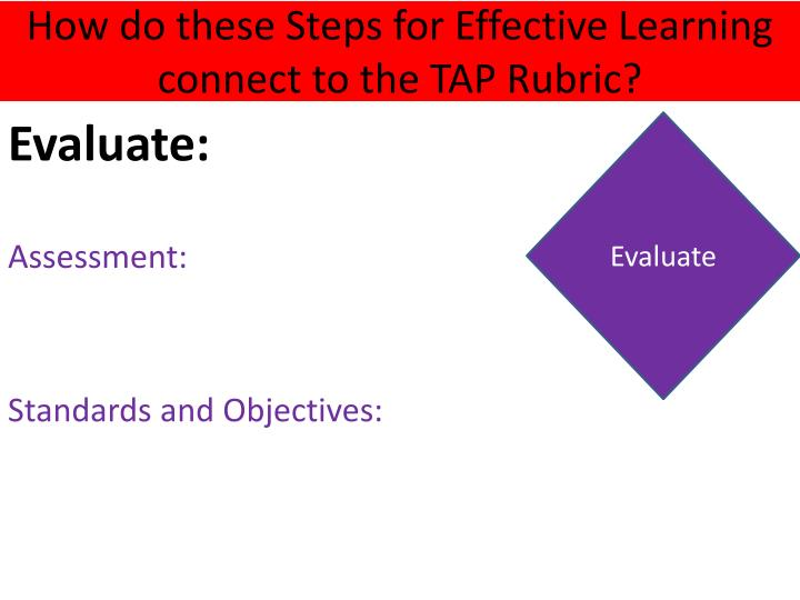 How do these Steps for Effective Learning connect to the TAP Rubric?