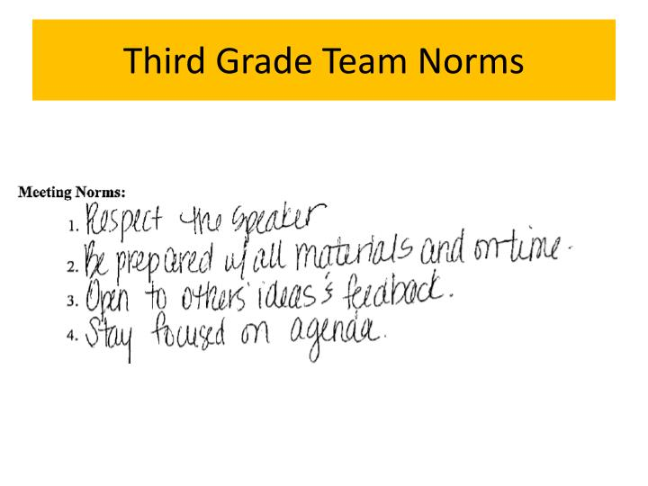 Third Grade Team Norms