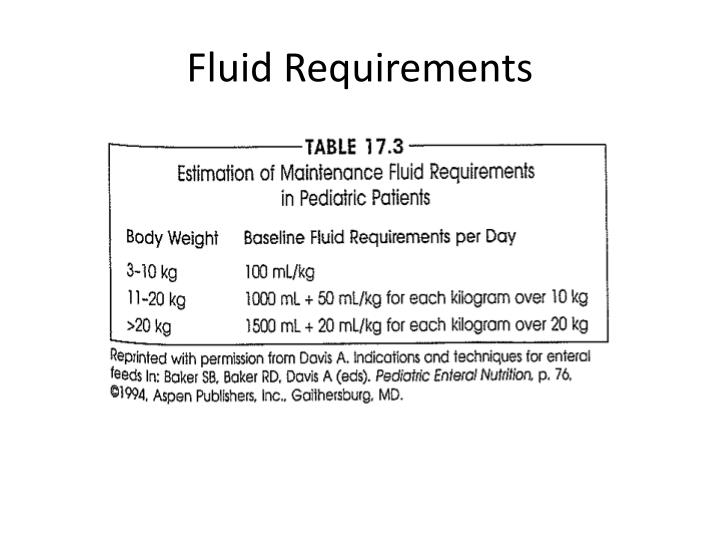 Fluid Requirements