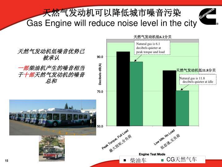 天然气发动机可以降低城市噪音污染