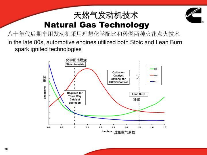 天然气发动机技术