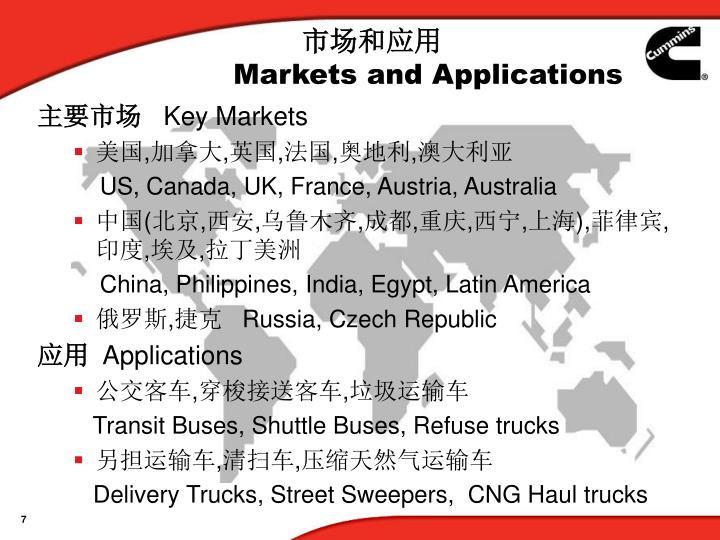市场和应用