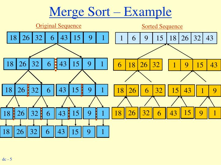 Merge Sort – Example