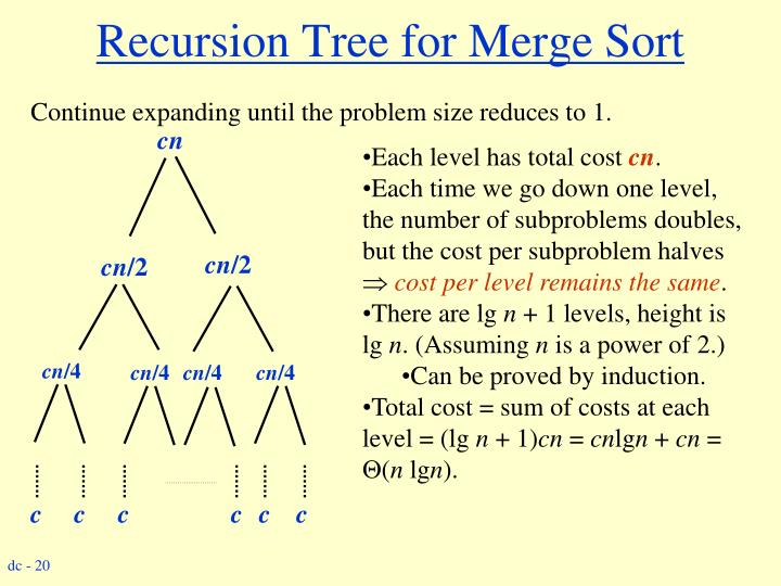 Recursion Tree for Merge Sort