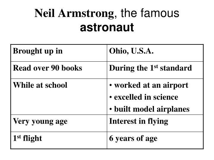 Neil armstrong the famous astronaut