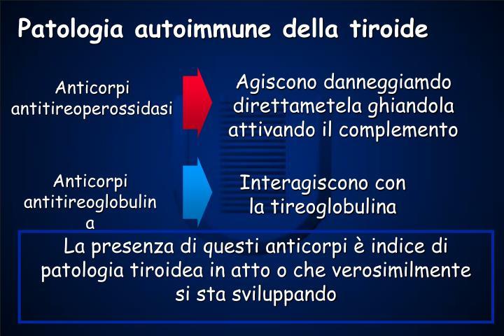 Patologia autoimmune della tiroide