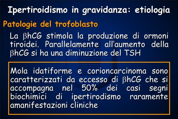 Ipertiroidismo in gravidanza: etiologia